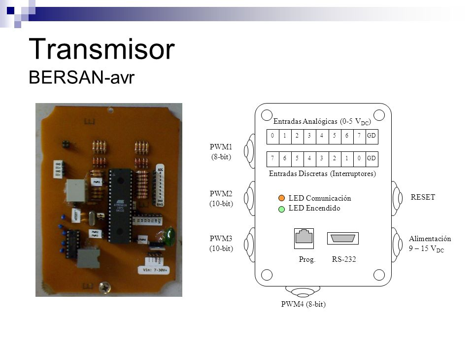 Transmisor BERSAN-avr 01234567GD 76543210 Entradas Analógicas (0-5 V DC ) Entradas Discretas (Interruptores) PWM3 (10-bit) PWM4 (8-bit) Alimentación 9