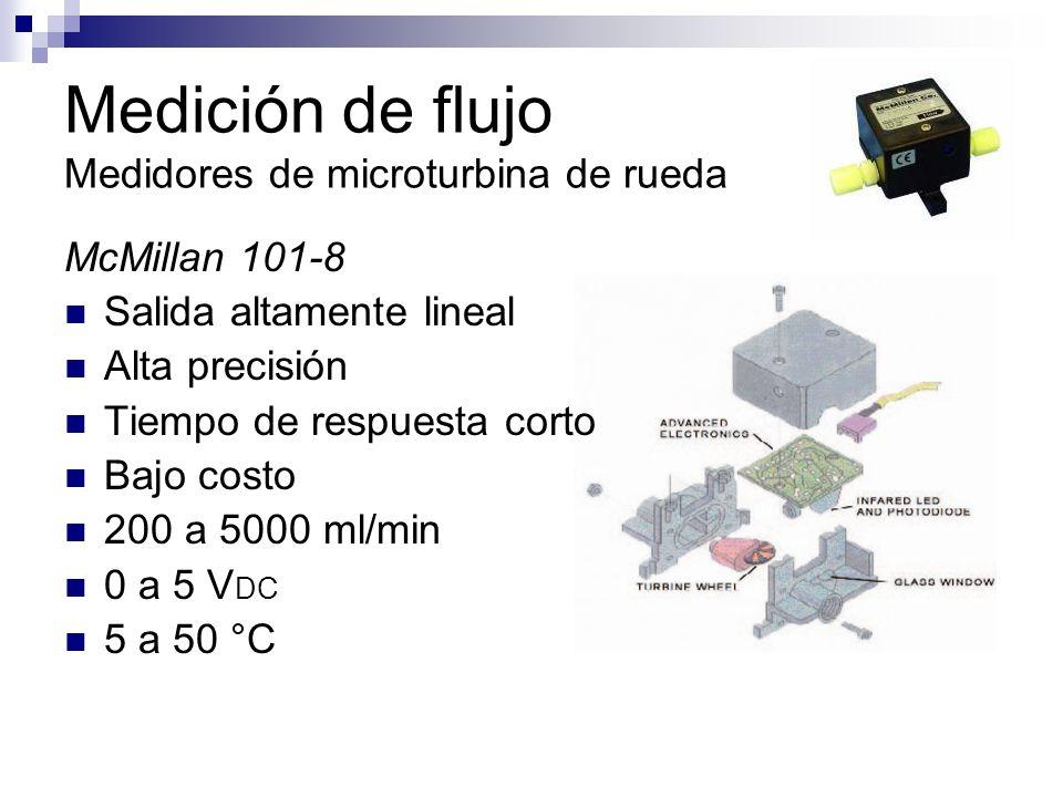 Medición de flujo Medidores de microturbina de rueda McMillan 101-8 Salida altamente lineal Alta precisión Tiempo de respuesta corto Bajo costo 200 a