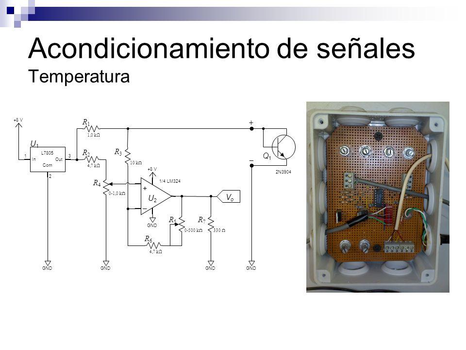Acondicionamiento de señales Temperatura 1 +8 V L7805 In Out Com U1U1 3 2 +U2–+U2– +8 V 4,7 k R2R2 1,0 k R1R1 0-1,0 k R4R4 10 k R3R3 4,7 k R6R6 0-500