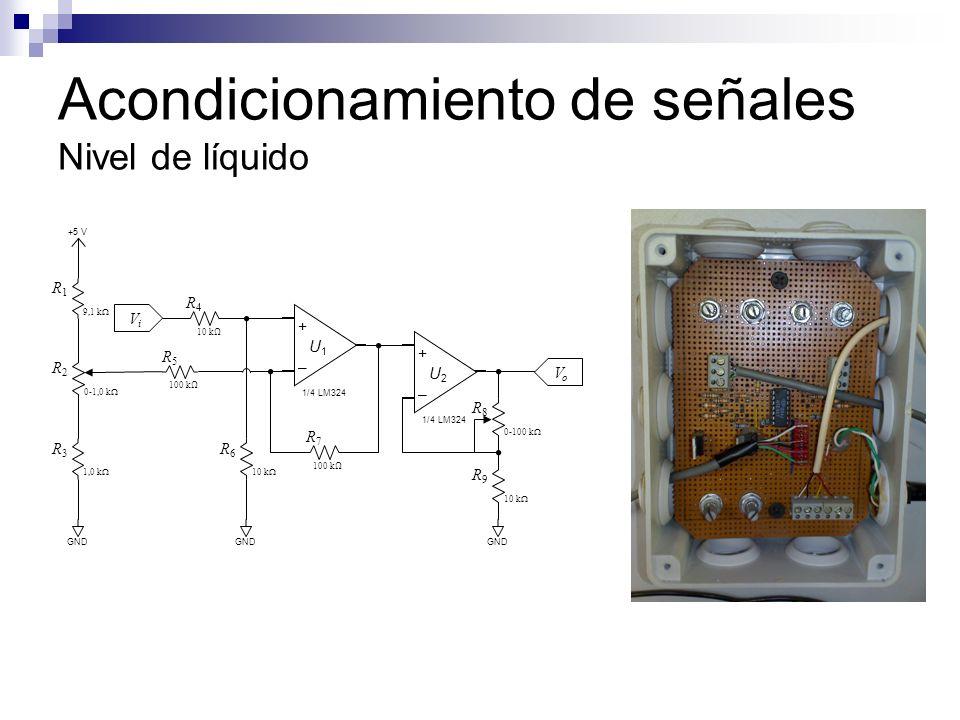 Acondicionamiento de señales Nivel de líquido +U1–+U1– 10 k R4R4 ViVi 0-1,0 k R2R2 VoVo +5 V 9,1 k R1R1 1,0 k R3R3 100 k R5R5 10 k R6R6 100 k R7R7 +U2