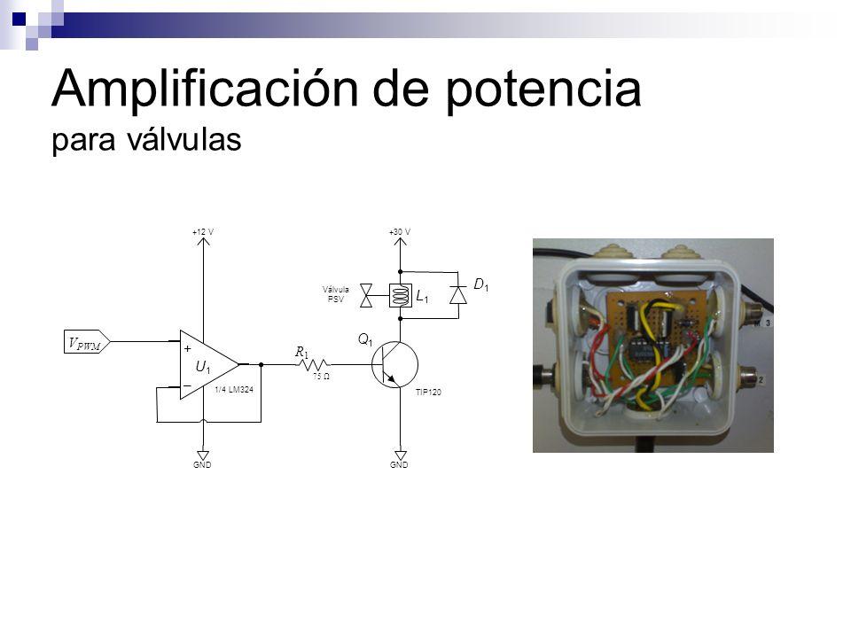 Amplificación de potencia para válvulas Q1Q1 TIP120 L1L1 75 R1R1 +12 V+30 V +U1–+U1– V PWM GND D1D1 Válvula PSV 1/4 LM324