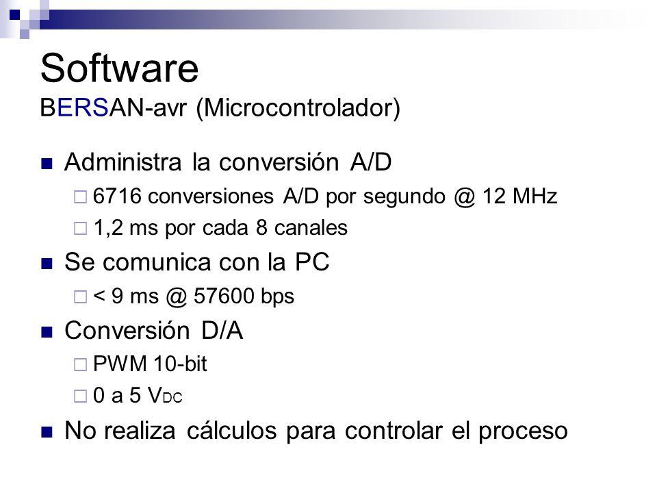 Software BERSAN-avr (Microcontrolador) Administra la conversión A/D 6716 conversiones A/D por segundo @ 12 MHz 1,2 ms por cada 8 canales Se comunica c