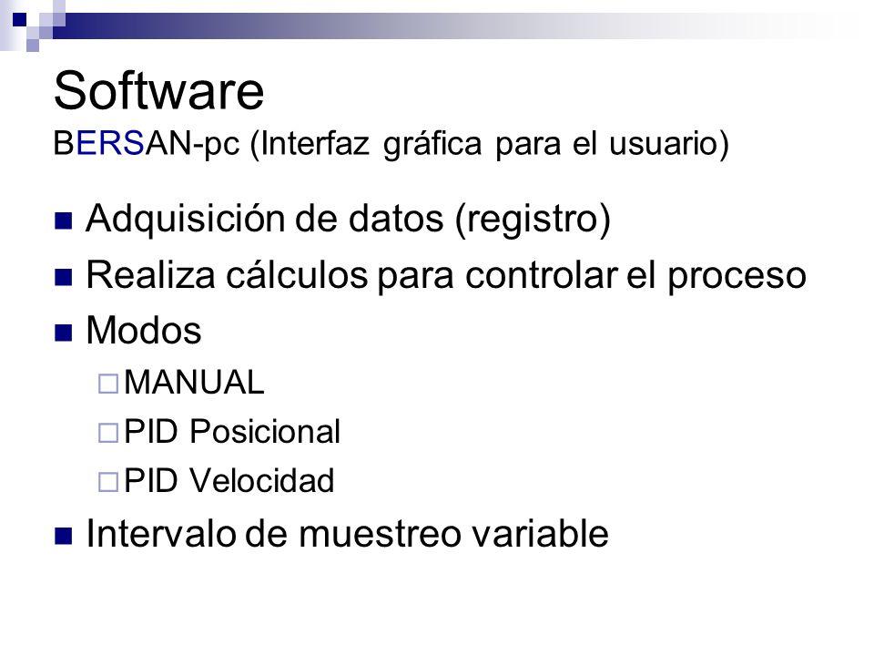 Software BERSAN-pc (Interfaz gráfica para el usuario) Adquisición de datos (registro) Realiza cálculos para controlar el proceso Modos MANUAL PID Posi