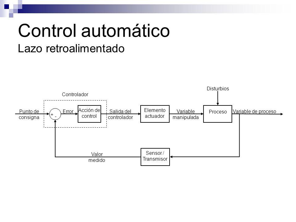 Control automático Lazo retroalimentado Acción de control Punto de consigna Salida del controlador ErrorVariable manipulada Variable de proceso Distur