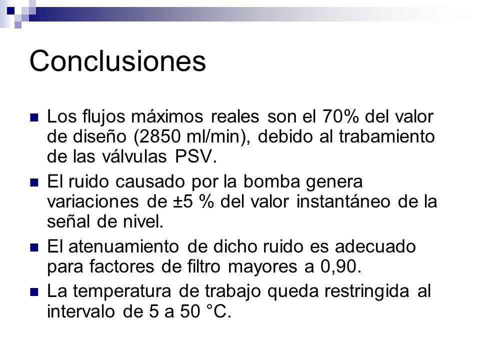 Conclusiones Los flujos máximos reales son el 70% del valor de diseño (2850 ml/min), debido al trabamiento de las válvulas PSV. El ruido causado por l