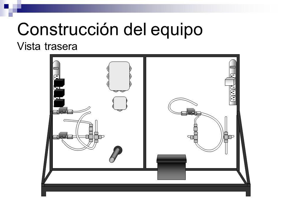 Construcción del equipo Vista trasera