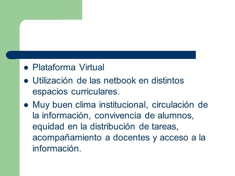 Plataforma Virtual Utilización de las netbook en distintos espacios curriculares. Muy buen clima institucional, circulación de la información, convive