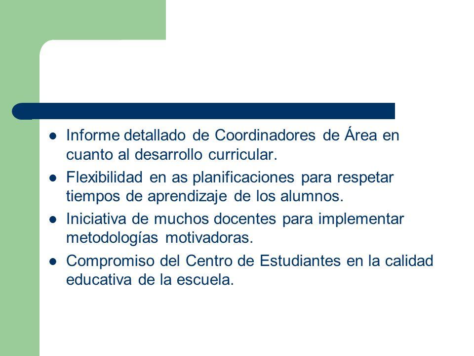 Informe detallado de Coordinadores de Área en cuanto al desarrollo curricular. Flexibilidad en as planificaciones para respetar tiempos de aprendizaje