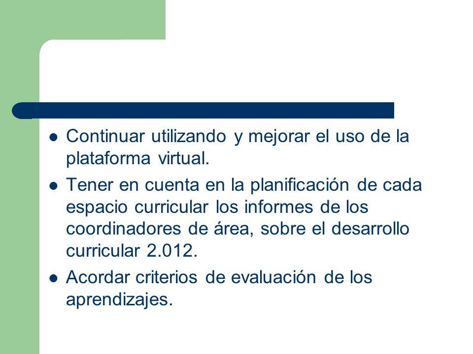 Continuar utilizando y mejorar el uso de la plataforma virtual. Tener en cuenta en la planificación de cada espacio curricular los informes de los coo