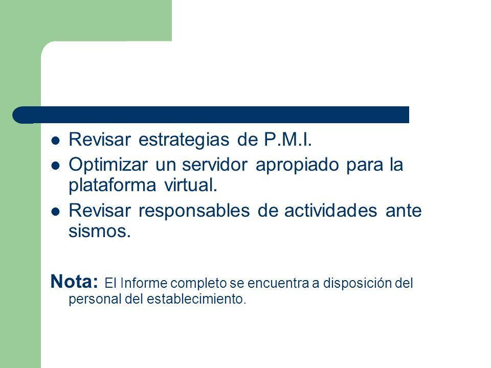 Revisar estrategias de P.M.I. Optimizar un servidor apropiado para la plataforma virtual. Revisar responsables de actividades ante sismos. Nota: El In