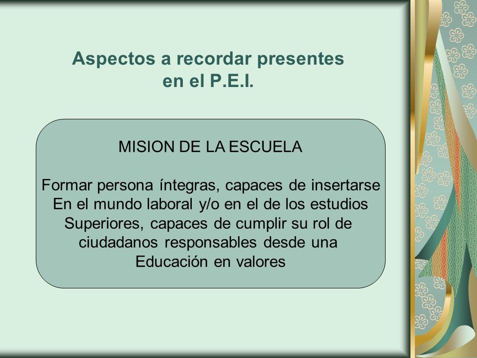 Aspectos a recordar presentes en el P.E.I. MISION DE LA ESCUELA Formar persona íntegras, capaces de insertarse En el mundo laboral y/o en el de los es