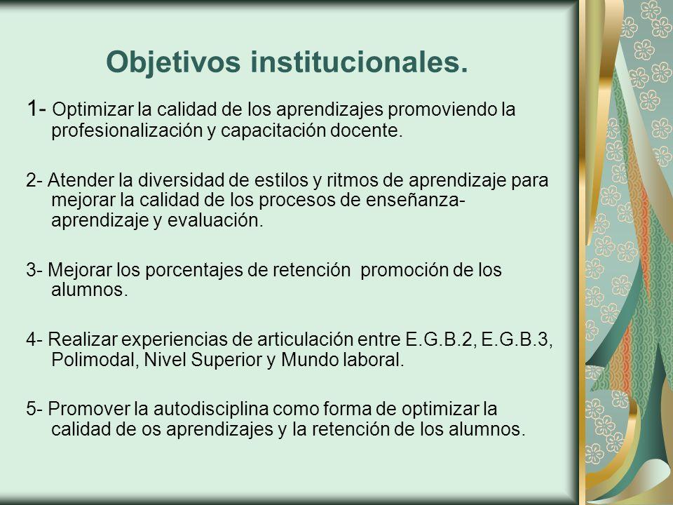 Objetivos institucionales. 1- Optimizar la calidad de los aprendizajes promoviendo la profesionalización y capacitación docente. 2- Atender la diversi