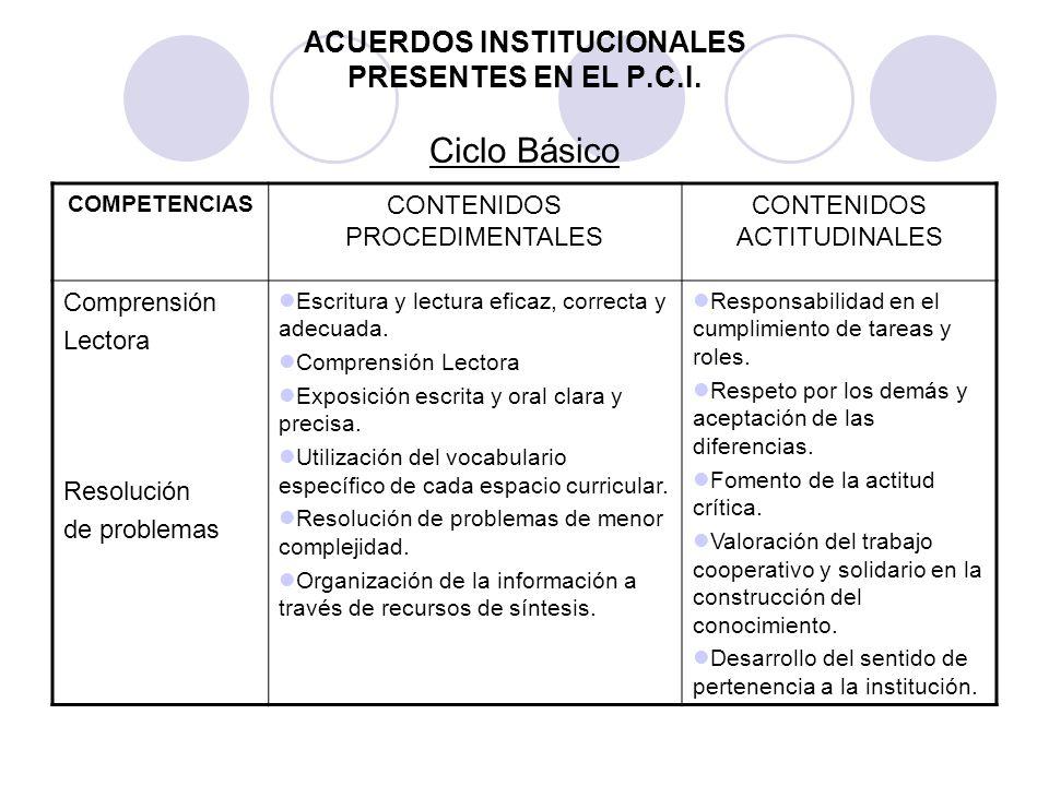 ACUERDOS INSTITUCIONALES PRESENTES EN EL P.C.I. Ciclo Básico COMPETENCIAS CONTENIDOS PROCEDIMENTALES CONTENIDOS ACTITUDINALES Comprensión Lectora Reso