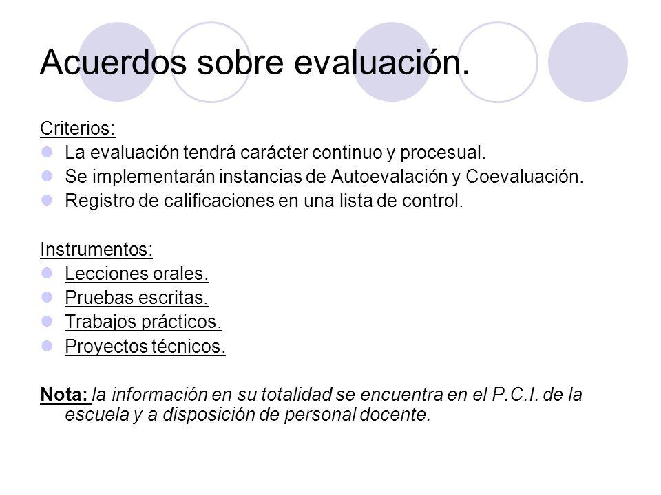 Acuerdos sobre evaluación. Criterios: La evaluación tendrá carácter continuo y procesual. Se implementarán instancias de Autoevalación y Coevaluación.