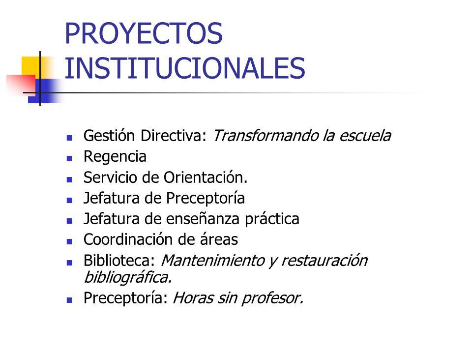 PROYECTOS INSTITUCIONALES Gestión Directiva: Transformando la escuela Regencia Servicio de Orientación. Jefatura de Preceptoría Jefatura de enseñanza