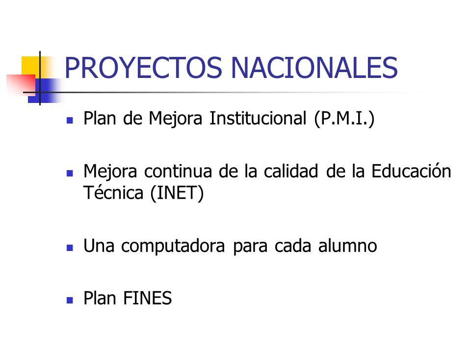 PROYECTOS NACIONALES Plan de Mejora Institucional (P.M.I.) Mejora continua de la calidad de la Educación Técnica (INET) Una computadora para cada alum