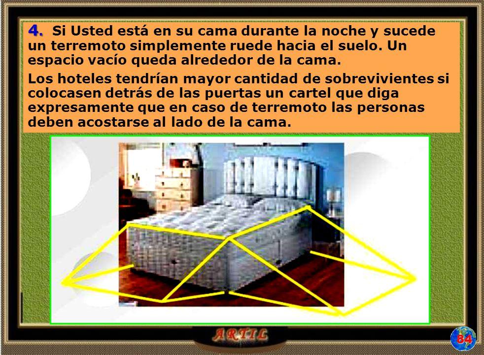 4. 4. Si Usted está en su cama durante la noche y sucede un terremoto simplemente ruede hacia el suelo. Un espacio vacío queda alrededor de la cama. L