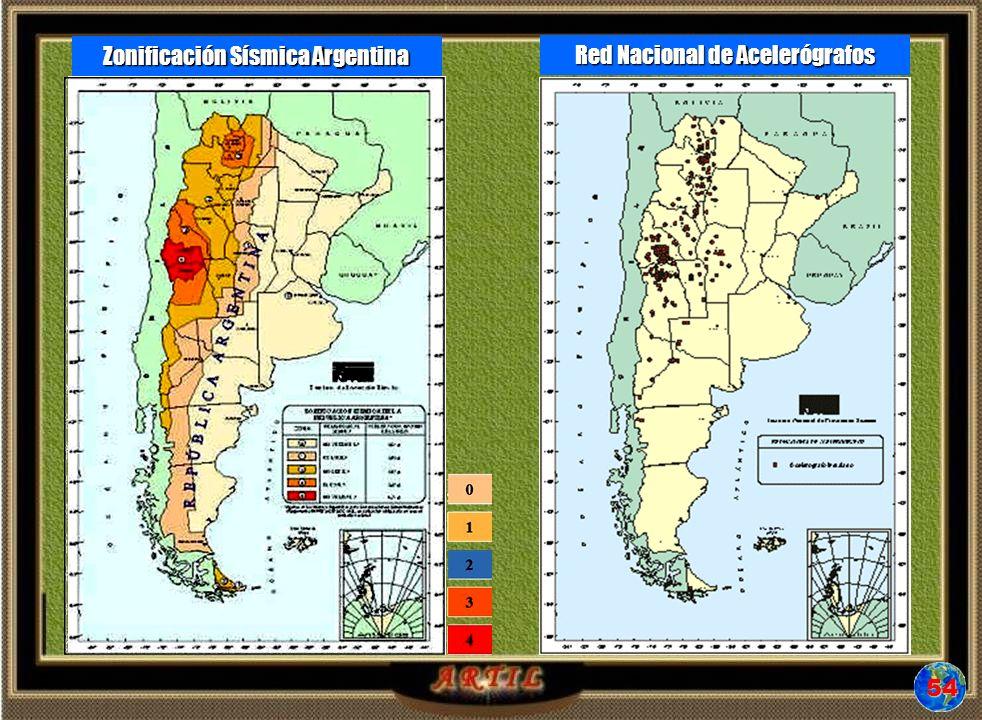 Red Nacional de Acelerógrafos Zonificación Sísmica Argentina 54