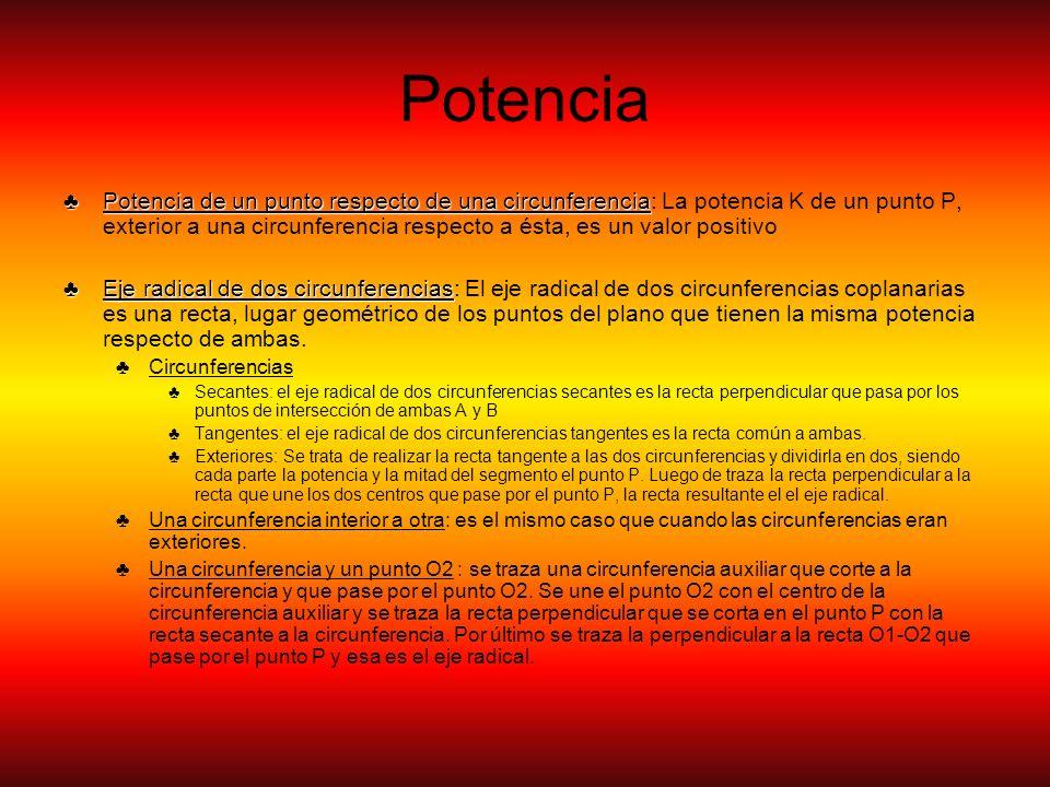 Dibujo Geométrico PotenciaPotencia –Potencia de un punto respecto de una circunferencia –Potencia de un punto respecto de una circunferencia. –Eje rad