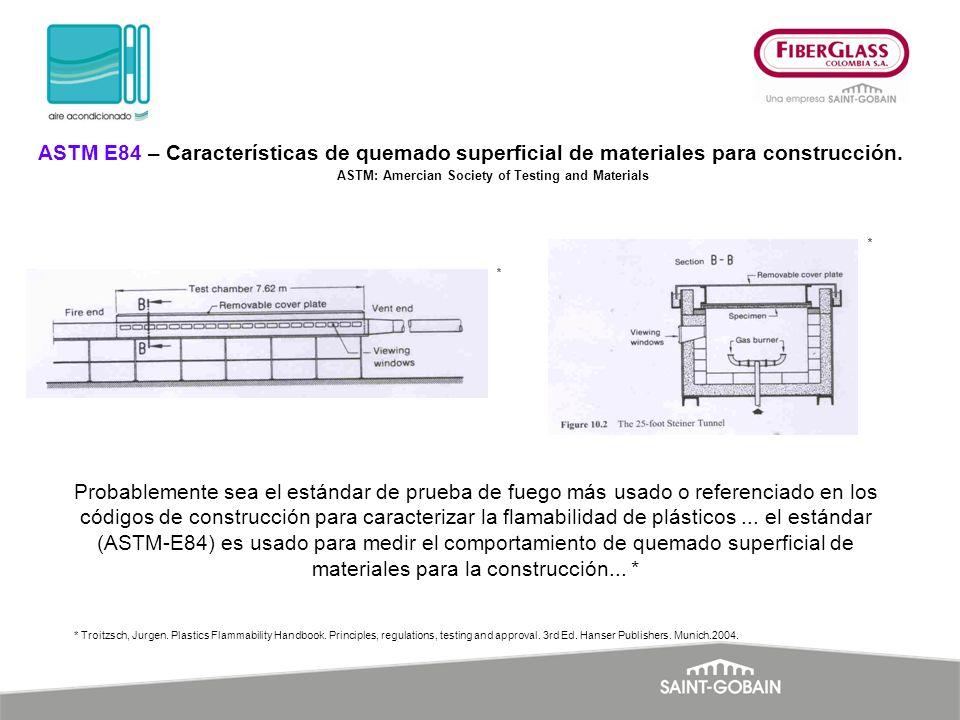Probablemente sea el estándar de prueba de fuego más usado o referenciado en los códigos de construcción para caracterizar la flamabilidad de plástico