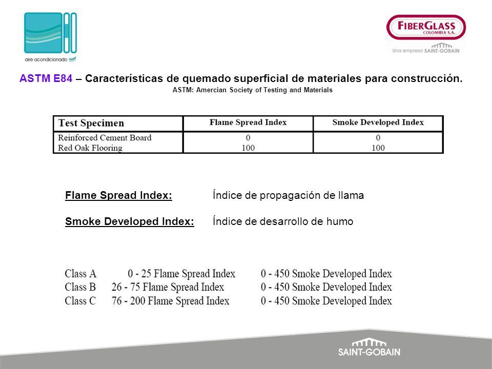 ASTM E84 – Características de quemado superficial de materiales para construcción. Flame Spread Index: Índice de propagación de llama Smoke Developed
