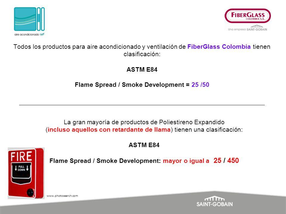 Todos los productos para aire acondicionado y ventilación de FiberGlass Colombia tienen clasificación: ASTM E84 Flame Spread / Smoke Development = 25 /50 La gran mayoría de productos de Poliestireno Expandido (incluso aquellos con retardante de llama) tienen una clasificación: ASTM E84 Flame Spread / Smoke Development: mayor o igual a 25 / 450 www.photosearch.com