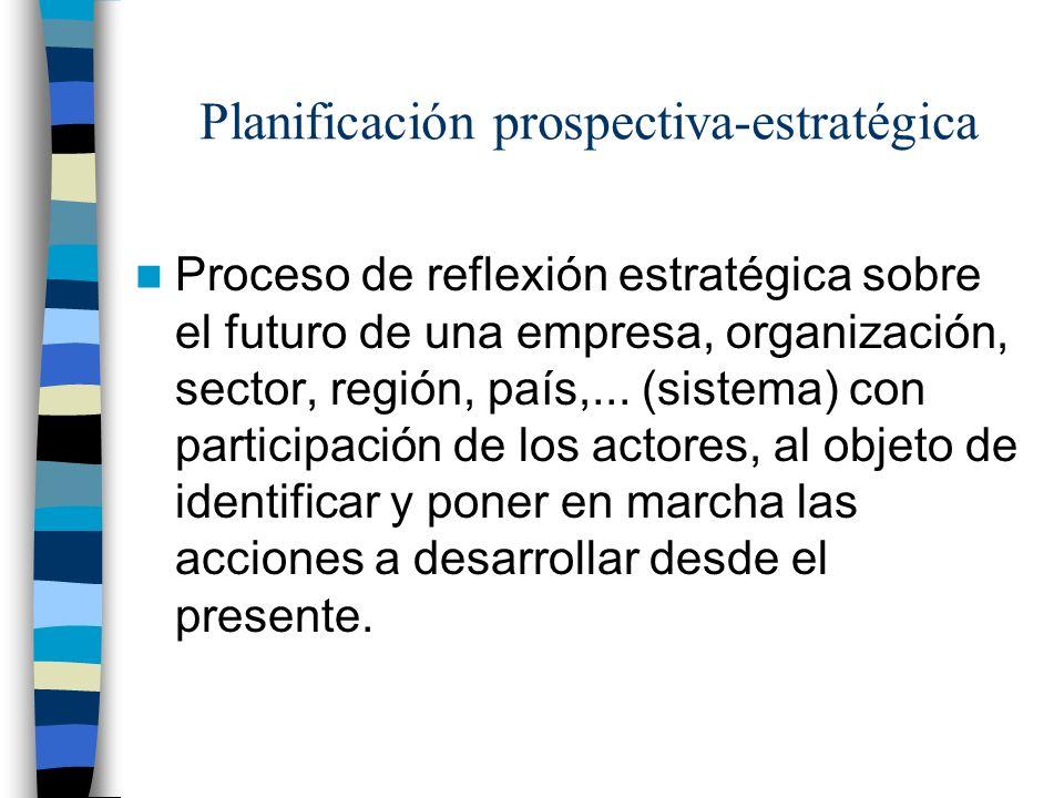 Planificación prospectiva-estratégica Proceso de reflexión estratégica sobre el futuro de una empresa, organización, sector, región, país,... (sistema