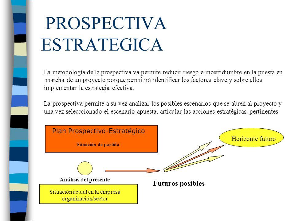 PROSPECTIVA ESTRATEGICA La metodología de la prospectiva va permite reducir riesgo e incertidumbre en la puesta en marcha de un proyecto porque permit