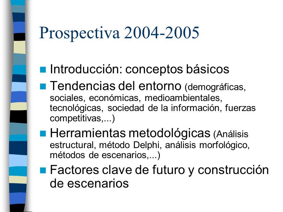 Prospectiva 2004-2005 Introducción: conceptos básicos Tendencias del entorno (demográficas, sociales, económicas, medioambientales, tecnológicas, soci