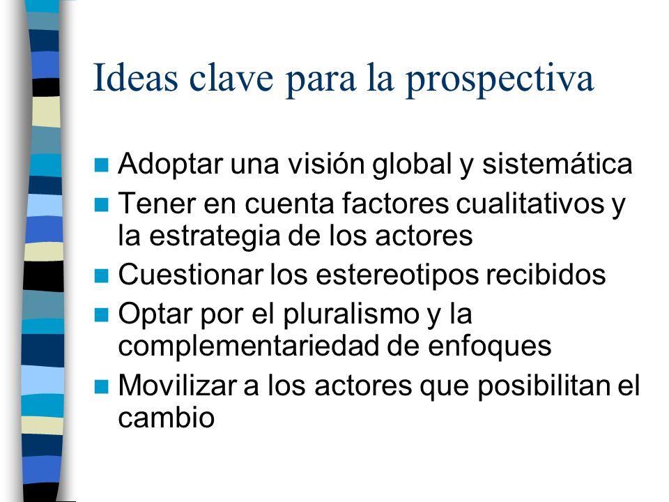 Ideas clave para la prospectiva Adoptar una visión global y sistemática Tener en cuenta factores cualitativos y la estrategia de los actores Cuestiona