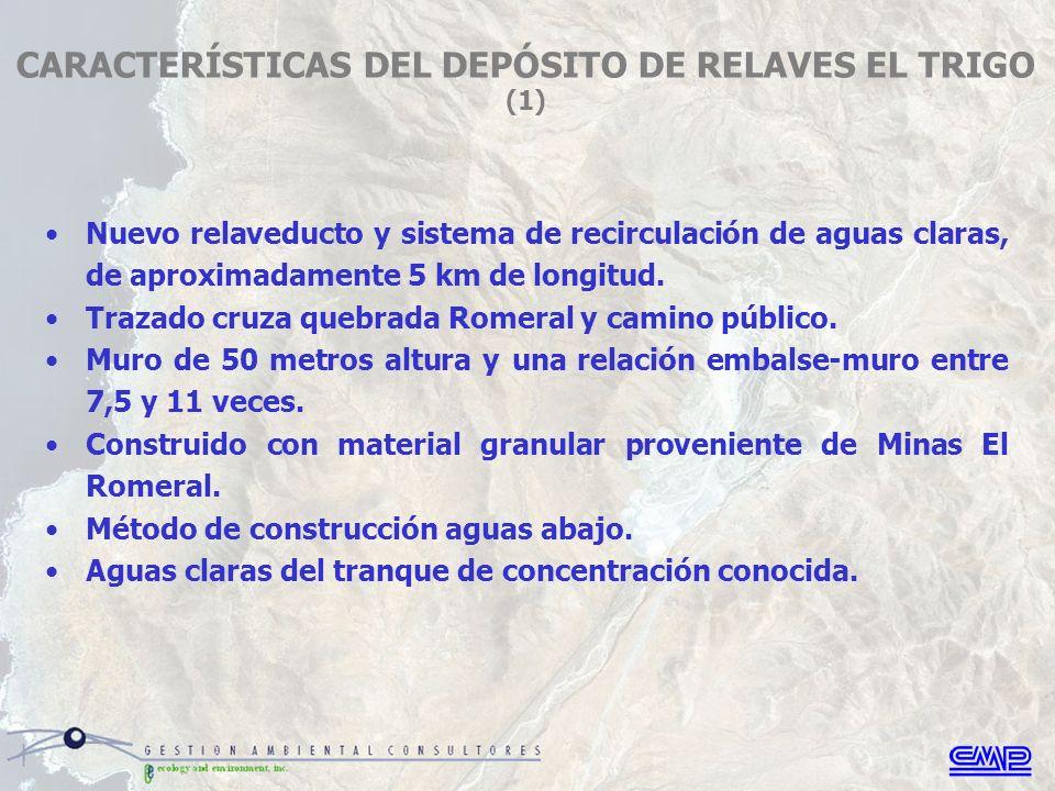 Nuevo relaveducto y sistema de recirculación de aguas claras, de aproximadamente 5 km de longitud.