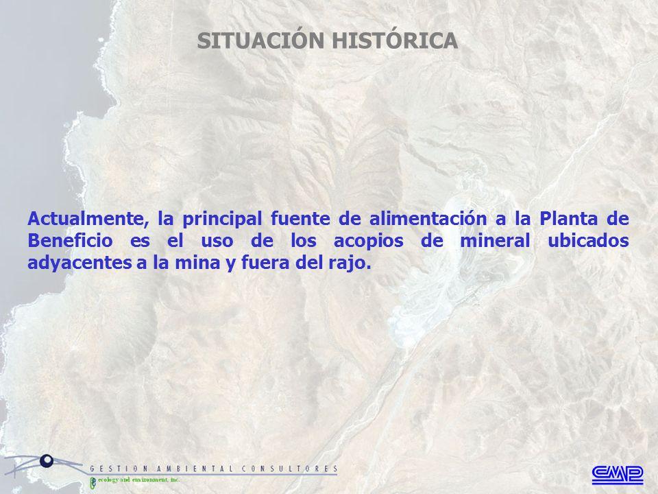 Actualmente, la principal fuente de alimentación a la Planta de Beneficio es el uso de los acopios de mineral ubicados adyacentes a la mina y fuera del rajo.