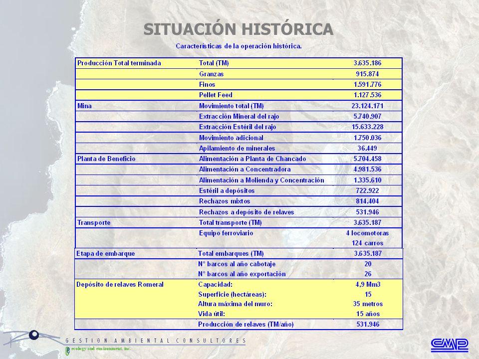 Superficie final del depósito de 120 hectáreas (20 años).