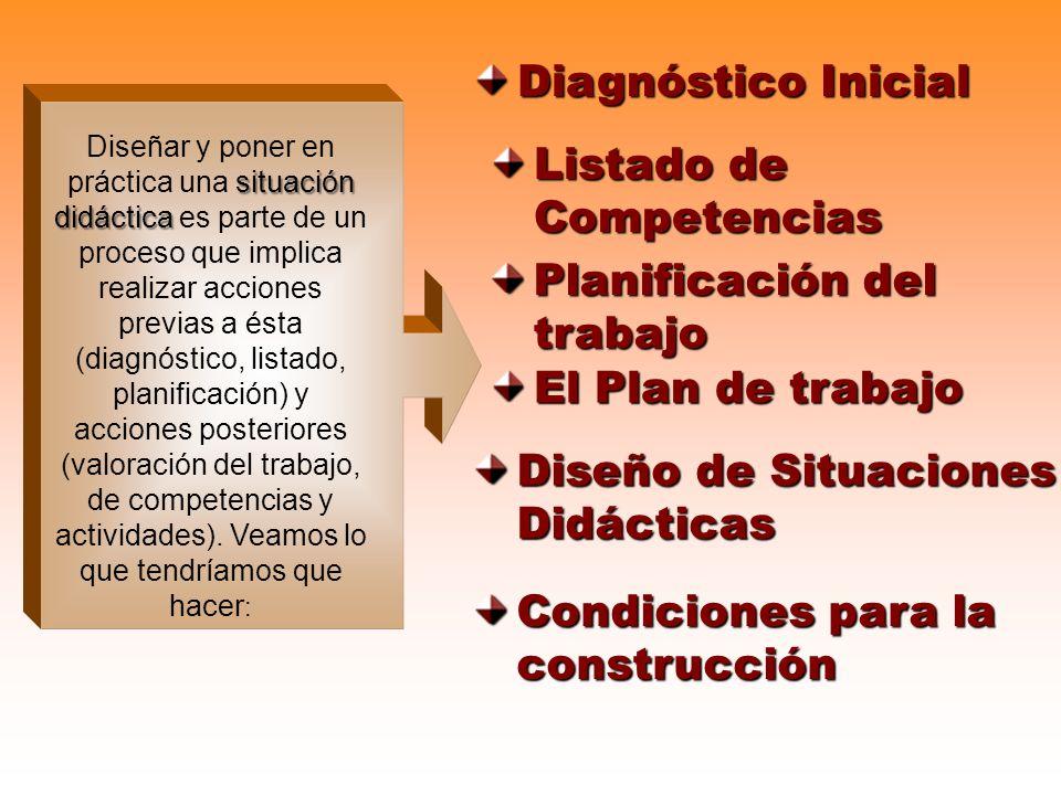 situación didáctica Diseñar y poner en práctica una situación didáctica es parte de un proceso que implica realizar acciones previas a ésta (diagnósti