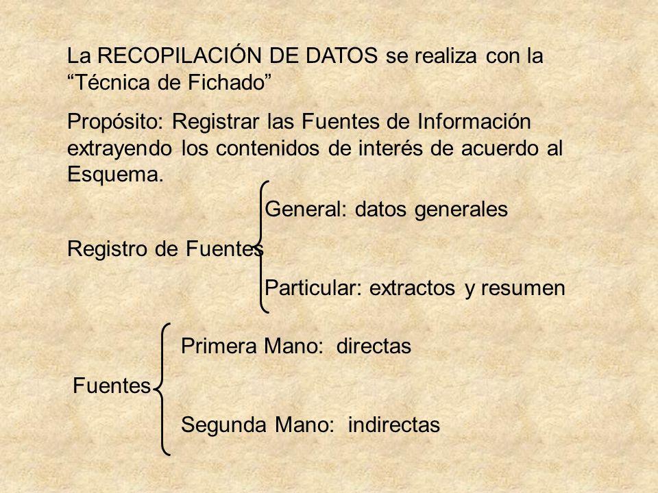 La RECOPILACIÓN DE DATOS se realiza con la Técnica de Fichado Propósito: Registrar las Fuentes de Información extrayendo los contenidos de interés de acuerdo al Esquema.