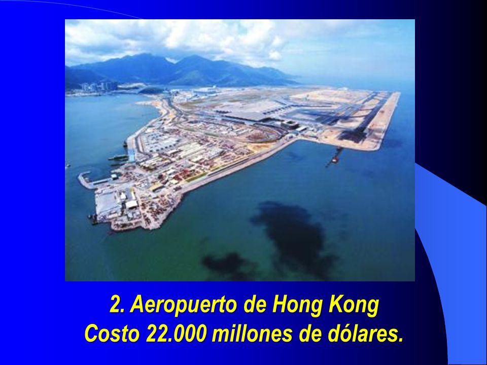 Descripción: Este proyecto incluyó la construcción de una isla artificial de 12 kilómetros cuadrados en pleno mar.