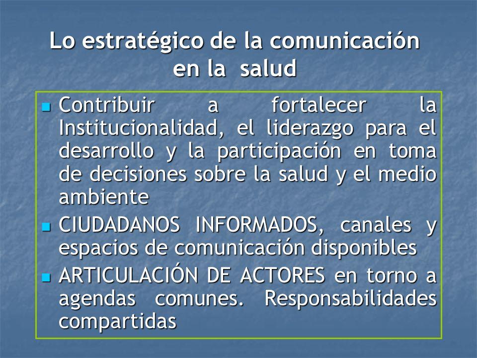 Lo estratégico de la comunicación en la salud Contribuir a fortalecer la Institucionalidad, el liderazgo para el desarrollo y la participación en toma de decisiones sobre la salud y el medio ambiente Contribuir a fortalecer la Institucionalidad, el liderazgo para el desarrollo y la participación en toma de decisiones sobre la salud y el medio ambiente CIUDADANOS INFORMADOS, canales y espacios de comunicación disponibles CIUDADANOS INFORMADOS, canales y espacios de comunicación disponibles ARTICULACIÓN DE ACTORES en torno a agendas comunes.