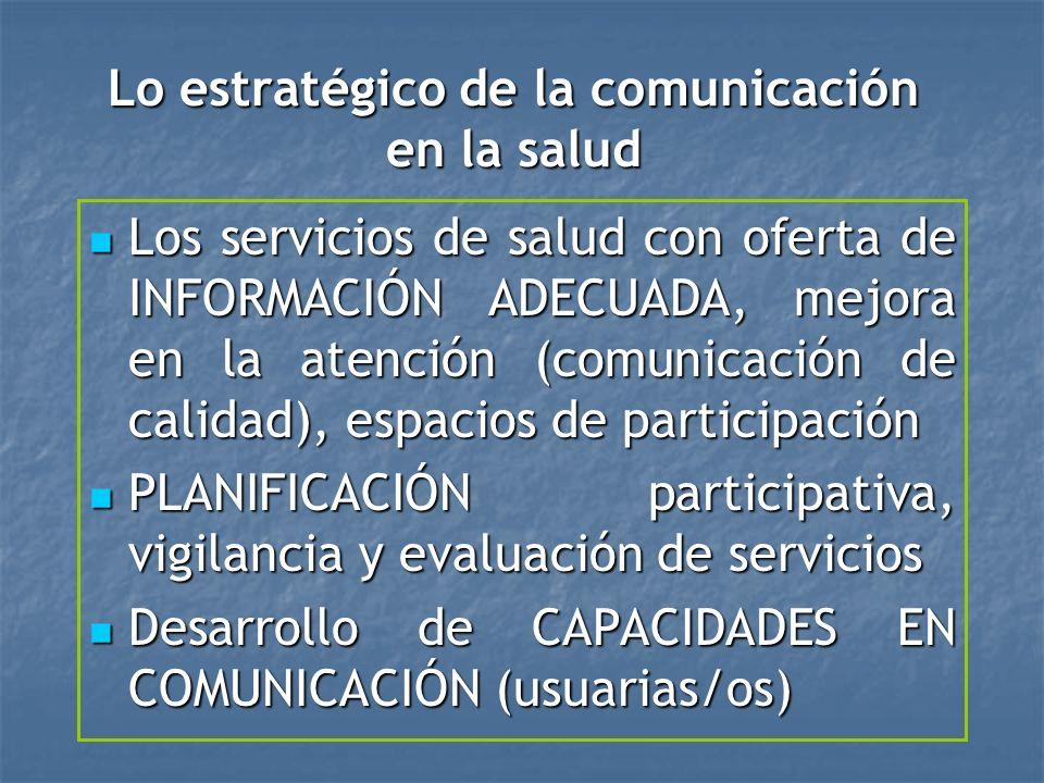 Lo estratégico de la comunicación en la salud Los servicios de salud con oferta de INFORMACIÓN ADECUADA, mejora en la atención (comunicación de calidad), espacios de participación Los servicios de salud con oferta de INFORMACIÓN ADECUADA, mejora en la atención (comunicación de calidad), espacios de participación PLANIFICACIÓN participativa, vigilancia y evaluación de servicios PLANIFICACIÓN participativa, vigilancia y evaluación de servicios Desarrollo de CAPACIDADES EN COMUNICACIÓN (usuarias/os) Desarrollo de CAPACIDADES EN COMUNICACIÓN (usuarias/os)