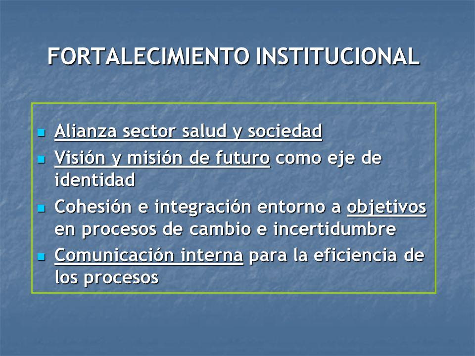 FORTALECIMIENTO INSTITUCIONAL Alianza sector salud y sociedad Alianza sector salud y sociedad Visión y misión de futuro como eje de identidad Visión y misión de futuro como eje de identidad Cohesión e integración entorno a objetivos en procesos de cambio e incertidumbre Cohesión e integración entorno a objetivos en procesos de cambio e incertidumbre Comunicación interna para la eficiencia de los procesos Comunicación interna para la eficiencia de los procesos