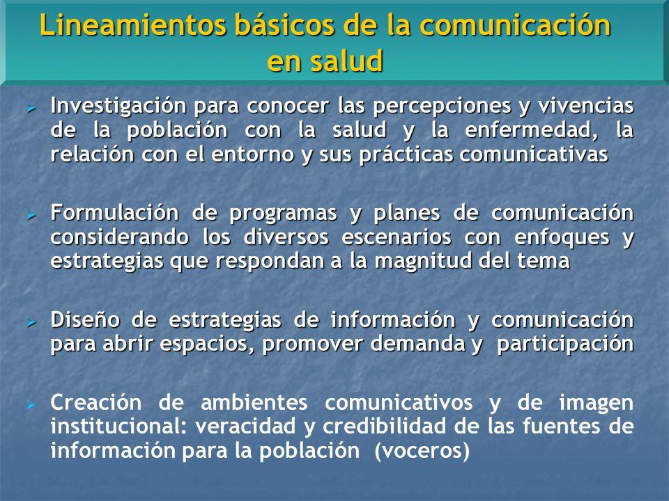 Investigación para conocer las percepciones y vivencias de la población con la salud y la enfermedad, la relación con el entorno y sus prácticas comun