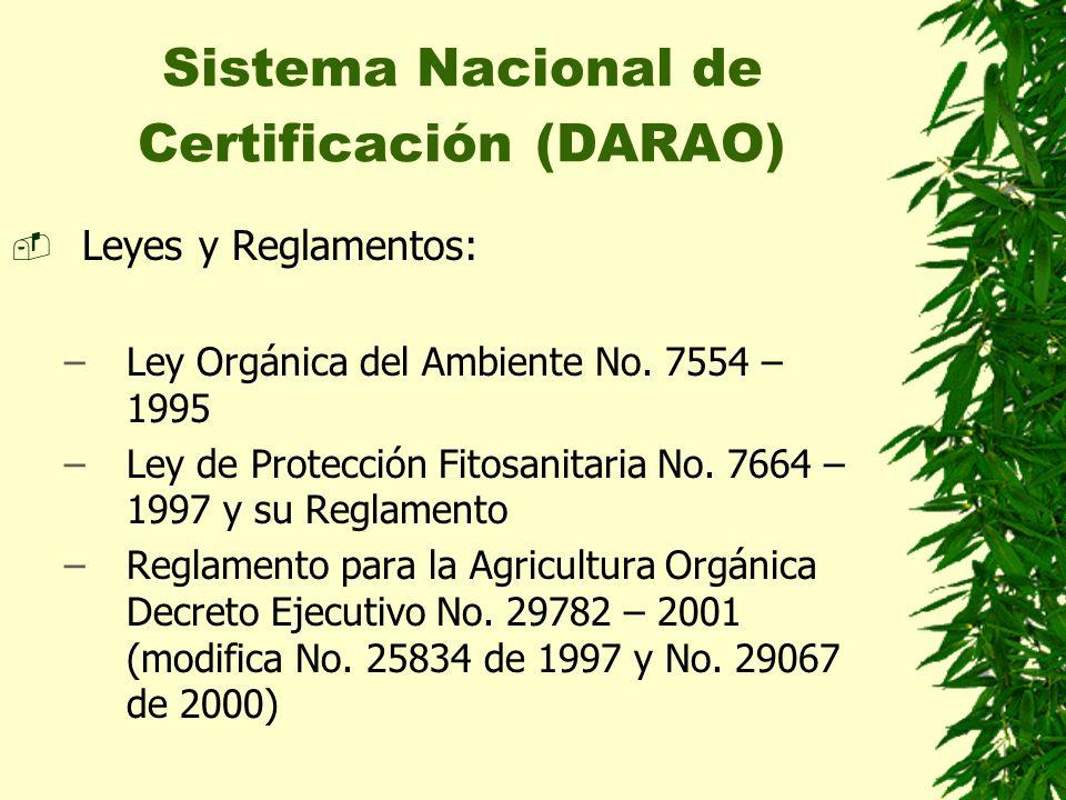 Sistema Nacional de Certificación (DARAO) Leyes y Reglamentos: –Ley Orgánica del Ambiente No. 7554 – 1995 –Ley de Protección Fitosanitaria No. 7664 –