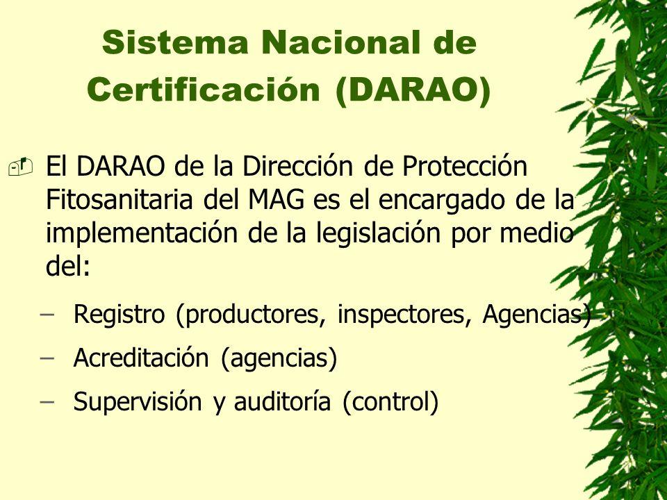 Sistema Nacional de Certificación (DARAO) El DARAO de la Dirección de Protección Fitosanitaria del MAG es el encargado de la implementación de la legislación por medio del: –Registro (productores, inspectores, Agencias) –Acreditación (agencias) –Supervisión y auditoría (control)