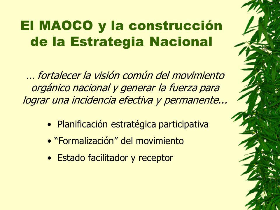 El MAOCO y la construcción de la Estrategia Nacional... fortalecer la visión común del movimiento orgánico nacional y generar la fuerza para lograr un