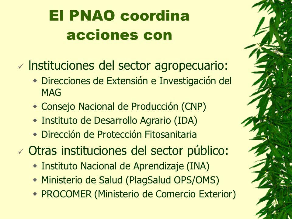 El PNAO coordina acciones con lnstituciones del sector agropecuario: Direcciones de Extensión e Investigación del MAG Consejo Nacional de Producción (