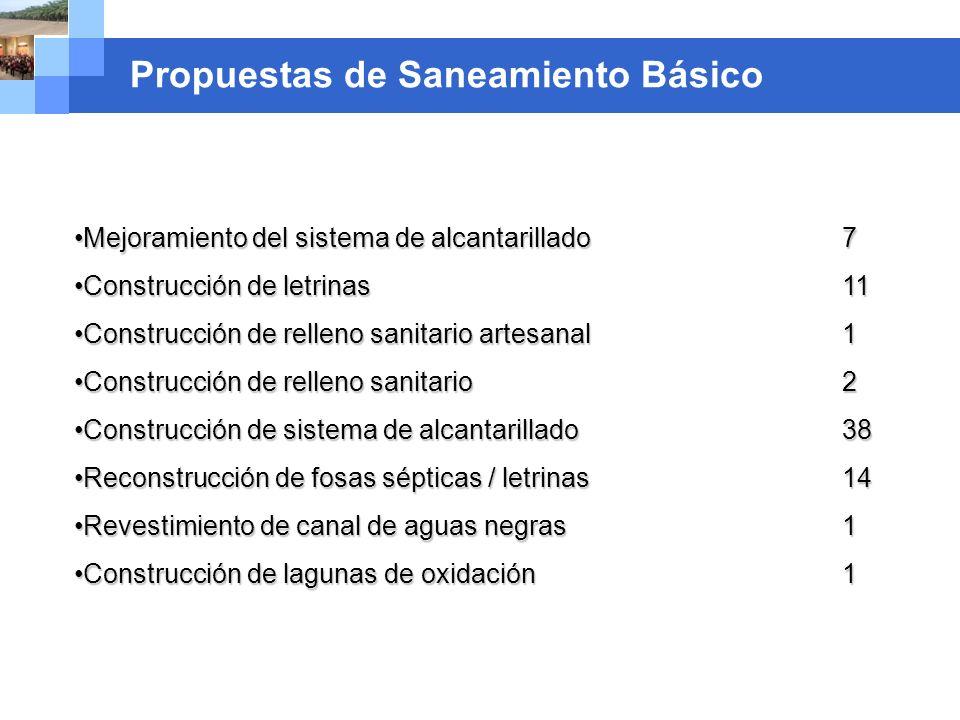 Company name Propuestas de Saneamiento Básico Mejoramiento del sistema de alcantarillado 7Mejoramiento del sistema de alcantarillado 7 Construcción de