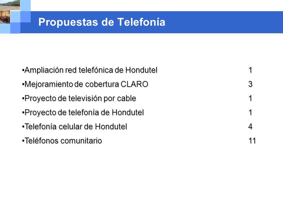 Company name Propuestas de Telefonía Ampliación red telefónica de Hondutel 1Ampliación red telefónica de Hondutel 1 Mejoramiento de cobertura CLARO3Me