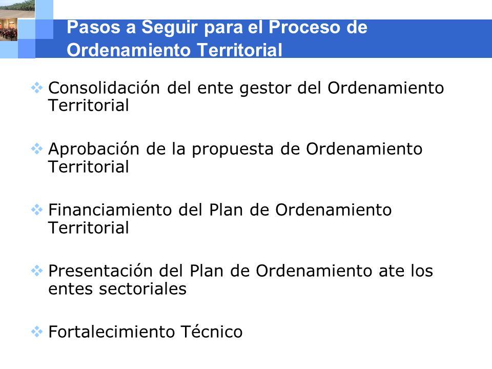 Company name Pasos a Seguir para el Proceso de Ordenamiento Territorial Consolidación del ente gestor del Ordenamiento Territorial Aprobación de la pr