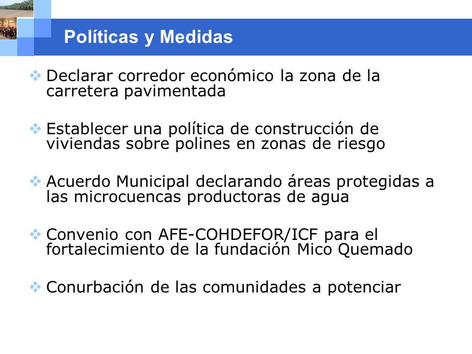 Company name Políticas y Medidas Declarar corredor económico la zona de la carretera pavimentada Establecer una política de construcción de viviendas