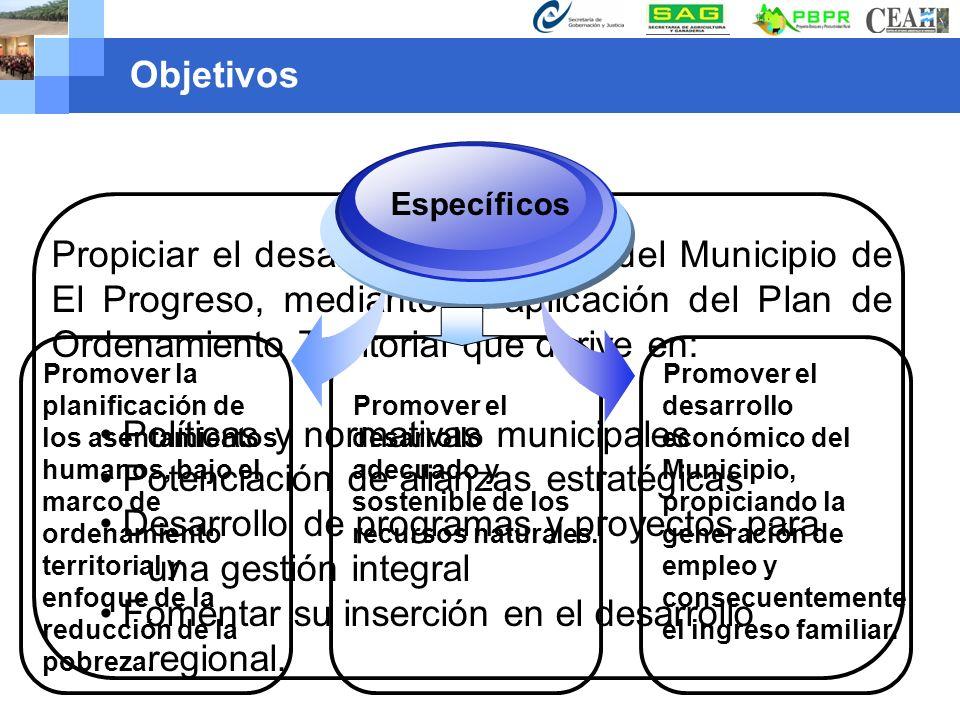 Company name www.themegallery.com Objetivos Promover la planificación de los asentamientos humanos, bajo el marco de ordenamiento territorial y enfoqu