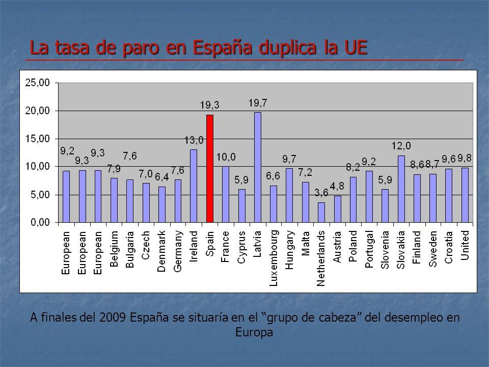 La tasa de paro en España duplica la UE A finales del 2009 España se situaría en el grupo de cabeza del desempleo en Europa